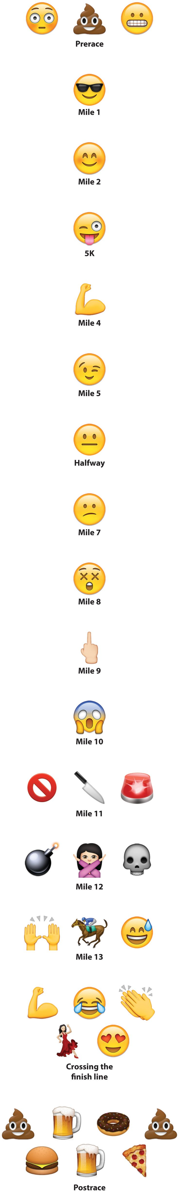 Running a Half Marathon as Told by Emojis  http://www.runnersworld.com/half-marathon/running-a-half-marathon-as-told-by-emojis?cid=soc_Runner's%2520World%2520-%2520RunnersWorld_FBPAGE_Runner%25E2%2580%2599s%2520World__Motivation_HalfMarathonTraining
