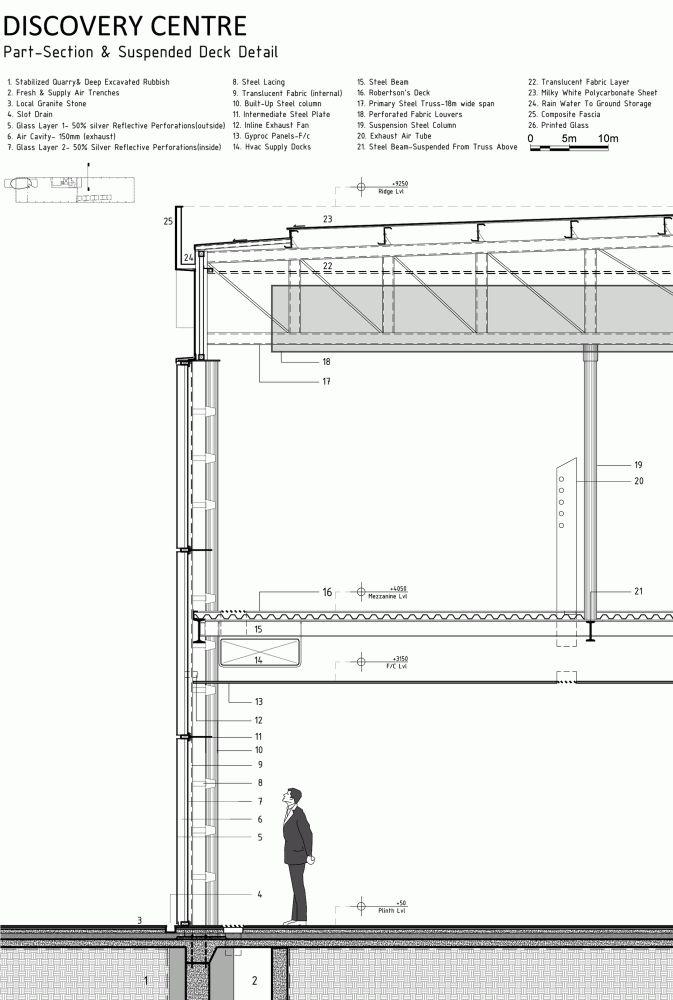 Discovery Centre / Architecture Discipline - parete impianti