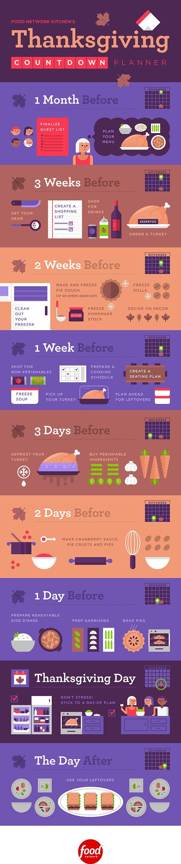 Host a stress-free Thanksgiving by starting your prep ahead of time; find out what you can do two weeks ahead of time, right up until the day of the big meal, w