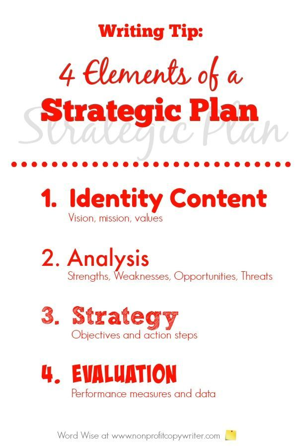 Tips For Writing These 4 Elements Of A Strategic Plan For Nonprofits Churches Minist Strategic Planning Business Plan Template Word Writing A Business Plan