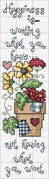 "cross stitch ""happiness is"" pattern ... no color chart available, just use the pattern chart as your color guide.."