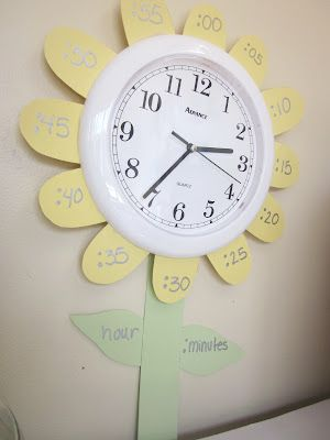 Cute way to decorate the classroom clock and allows the students to learn how to tell time in a fun and creative way.