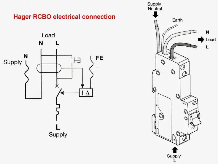 Rcbo Consumer Unit Wiring Diagram