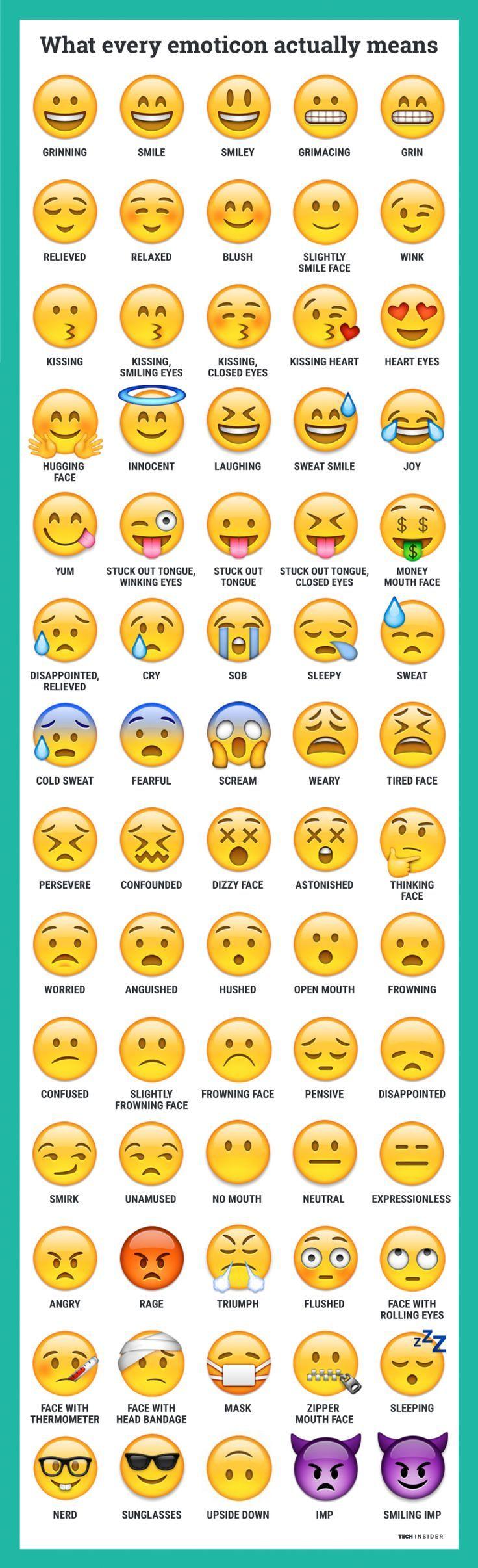 Best 25 emoji codes ideas on pinterest emoji online diy emoji emotions explained get more great info from champscorner by following pinterest buycottarizona