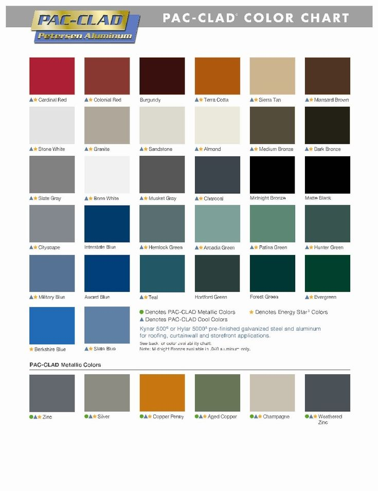 25 best ideas about metal roof colors on pinterest for Roofing colors how to choose