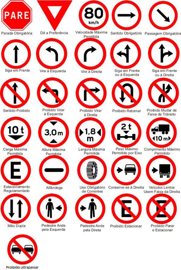 Placas de trânsito: saiba o que significa cada uma delas