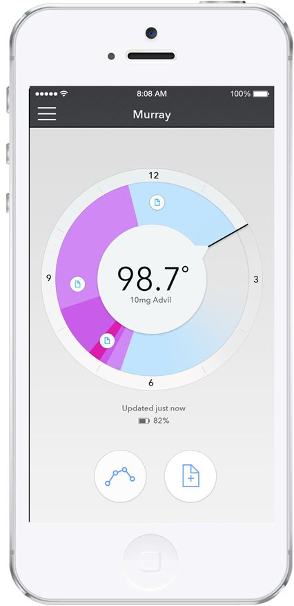 Fever Scout | Continuous Temperature Monitoring