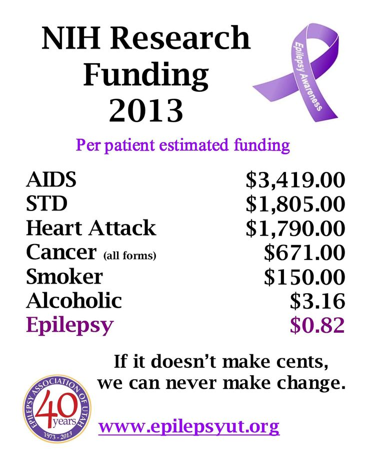 If it doesn't make cents, we can never make change.  We found out just how underfunded epilepsy really is.  A few people have asked how we got the numbers. We used the NIH funding for 2013 looked on the CDC for the per person affected rate. Then divided the two. We don't want this to be a down play what others are going through but we wanted to show that there are some major discrepancies in funding that need to be addressed. Please keep sharing and promoting epilepsy awareness!