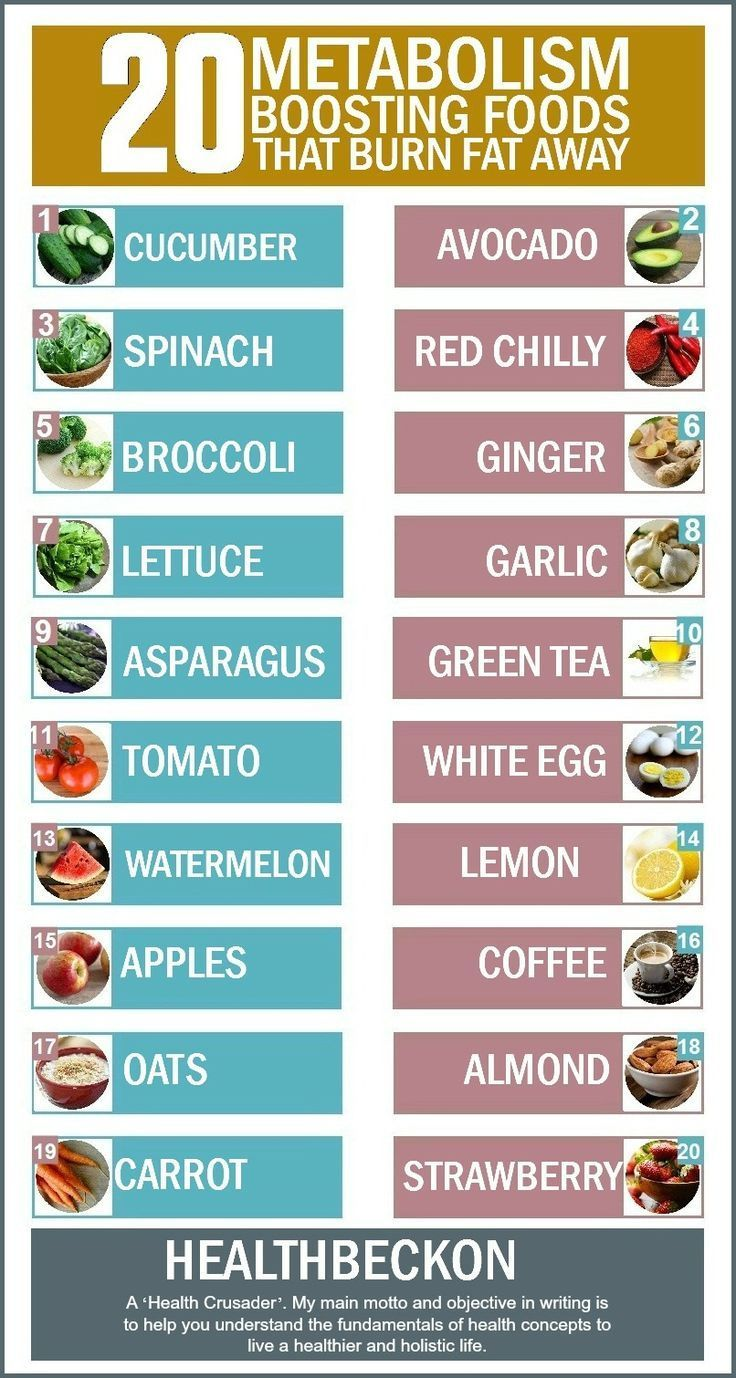 20 Metabolism Boosting Foods That Burn Fat