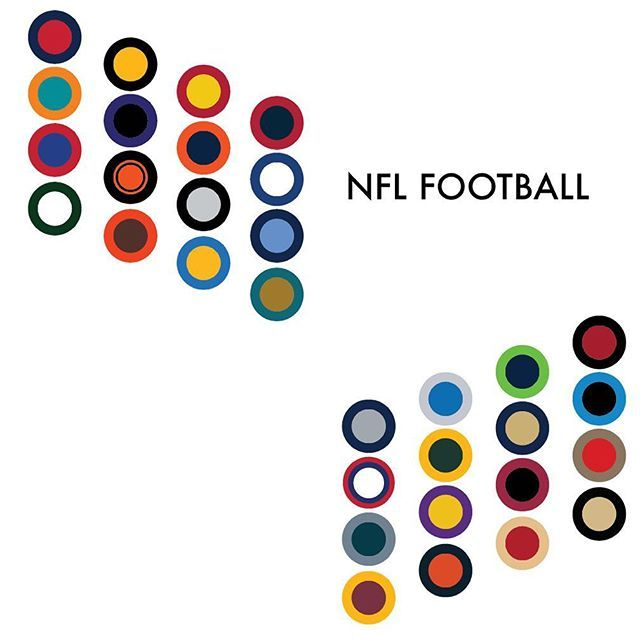 All 32 NFL Teams Simplified #NFL #Football #graphicdesign #logodesigns #simplified #minimalist #graphicdesigncentral #design #logo #informationgraphics #infographic #nflteams #nfloffseason #graphics