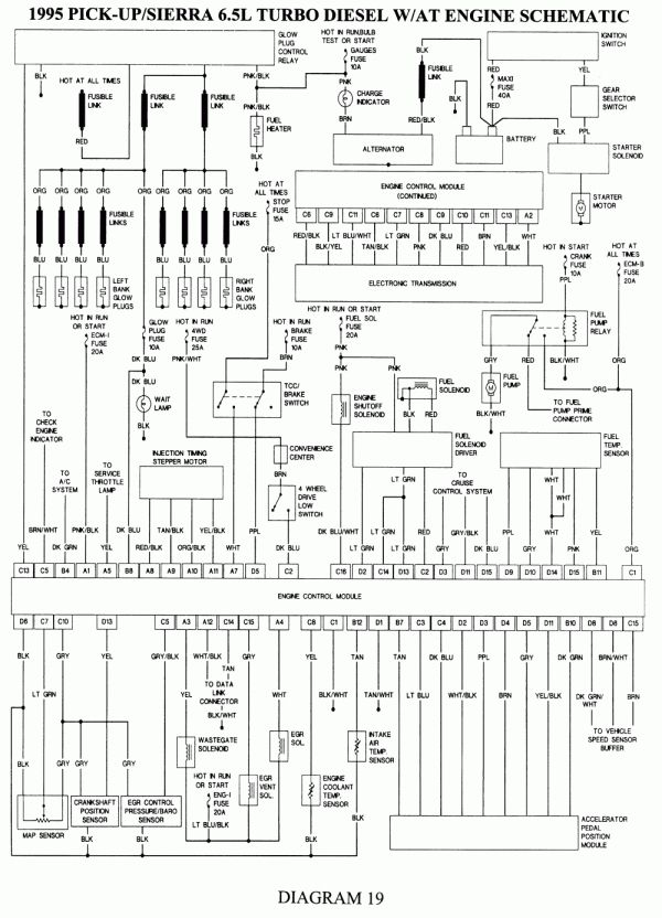 16+ Wiring Diagram For 1990 Chevy Pickup With Deisel Engine | Repair guide, Electrical  wiring diagram, Electrical diagram | 2005 Gmc Yukon Engine Wiring Diagram |  | Pinterest