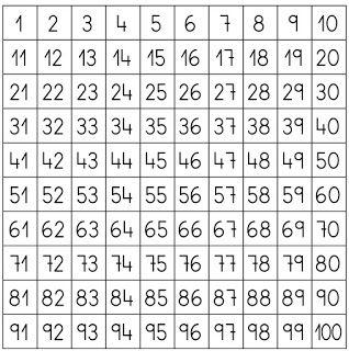 """Juntos descubrimos el mundo: LA TABLA DEL 100... ¿LA EMPEZAMOS POR EL """"0"""" O POR EL """"1""""?"""
