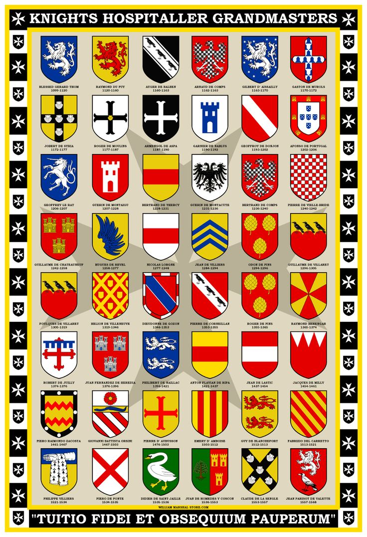 Knights Hospitaller Grand Masters Poster - William Marshal Store.com
