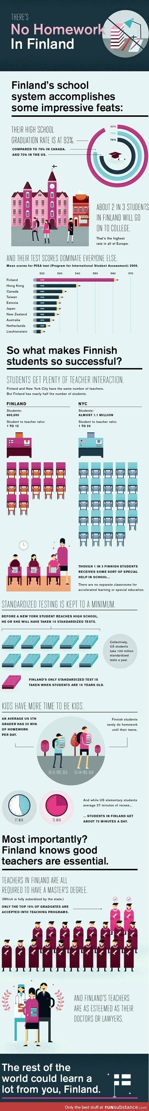 A working education system, that works for all, not just the elite minority.