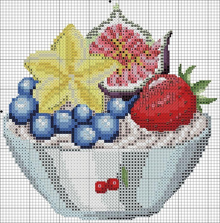 Вкусные схемы для вышивки крестом от Александры | VK