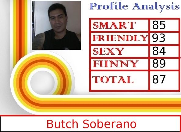 I just Find Out My Facebook Profile Analyzer Report using Facebook Fun App | Find your result Click Here