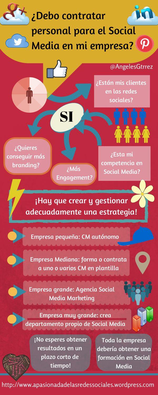 ¿Debo contratar personal para las Redes Sociales de mi empresa? #infografia #socialmedia