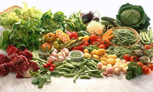 Alkaline  Diät plan