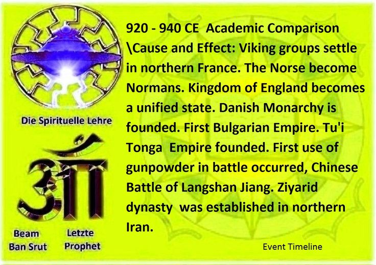 920 - 940 CE  Academic ComparisonCause and Effect: Viking groups settle in northern France. The Norse become Normans.  Kingdom of England becomes a unified state. Danish Monarchy is founded. First Bulgarian Empire. Tu'i Tonga  Empire founded. First use of gunpowder in battle occurred, Chinese Battle of Langshan Jiang. Ziyarid dynasty  was established in northern Iran.  Ban-Srut Beam  - Last Prophet - Lineage of Nokodemion