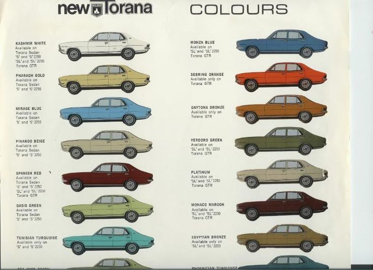 LC Torana my first car