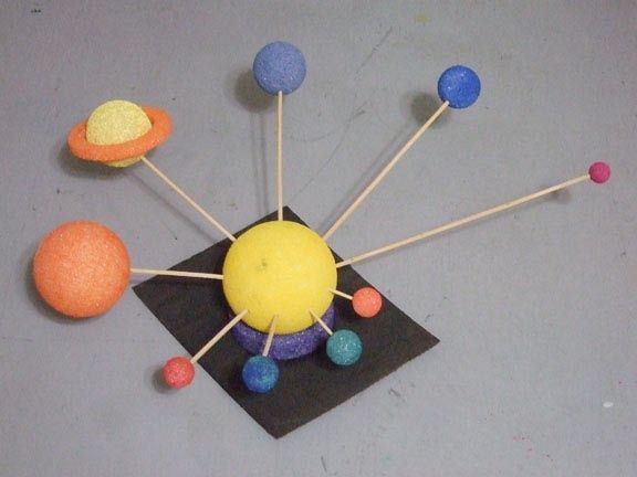 Great for Kids to learn about the Solar system. FloraCraft Solar System at ThinkCrafts.com