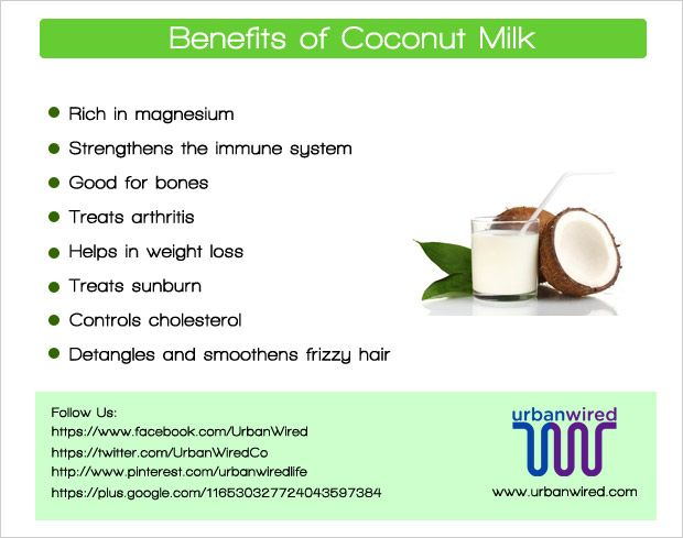 Benefits of Coconut Milk and uses