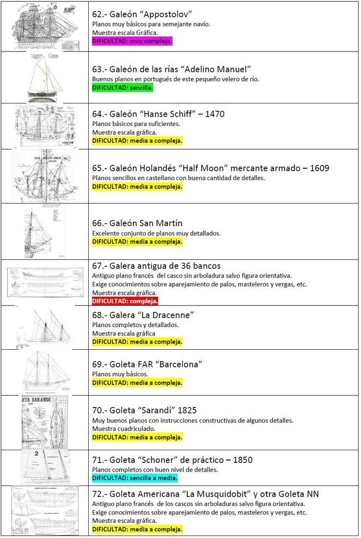 barcos de madera a escala planos