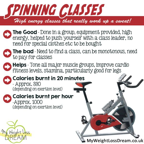 Spinning classes facts to help you on your weight loss. #weightloss #weightlosstips