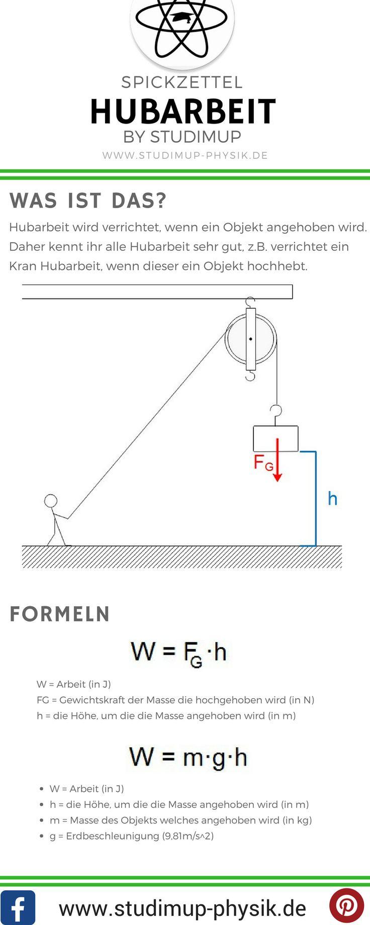 Physik Spickzettel zur Hubarbeit von Studimup. Die etwas andere Formelsammlung.