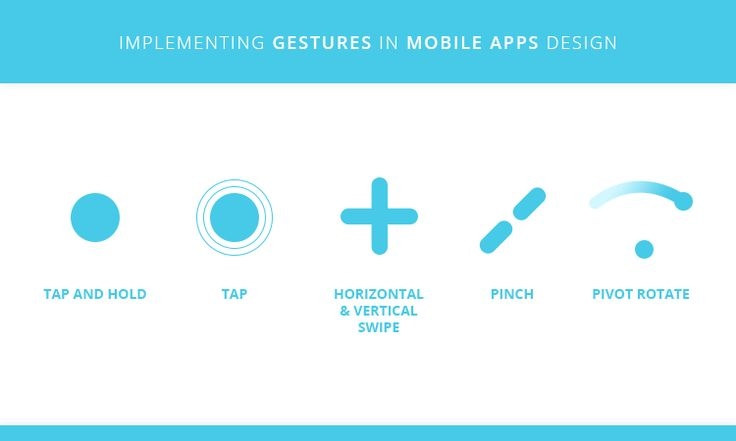 Tiny and useful gestures are the secrets to make a great mobile app that is versatile and efficient. See how