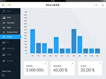 Danish Startup Wallmob, Raised $1.2 Mn for its POS Solutions #startup #POSSolutions