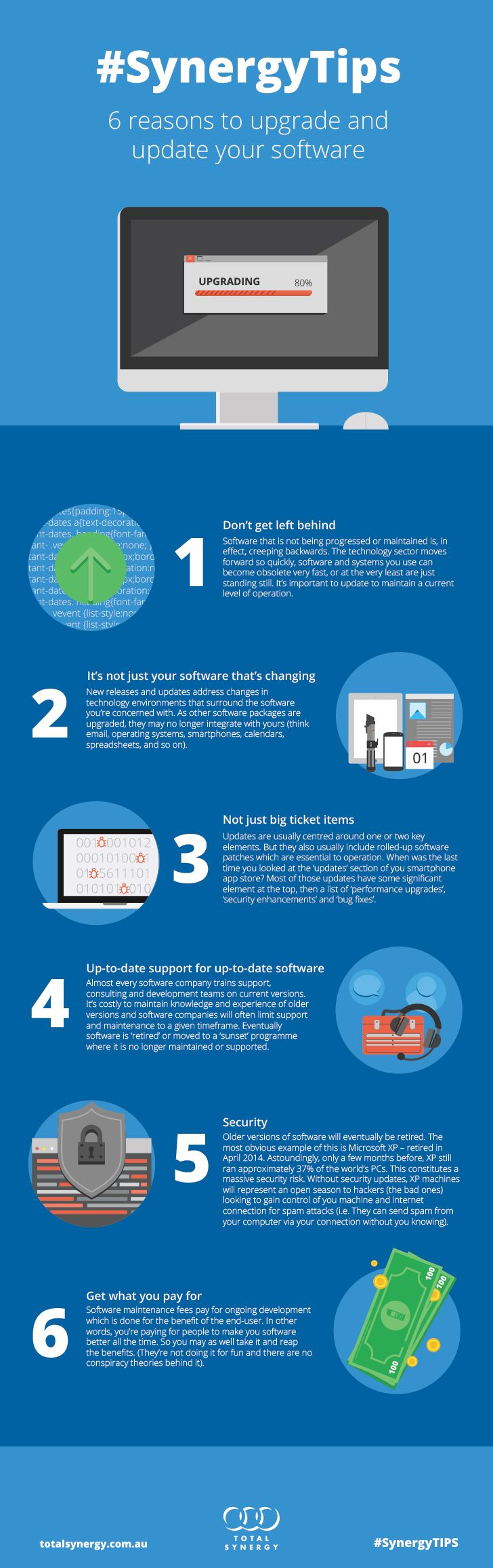 #SynergyTips - 6 reasons to upgrade and update your software infographic