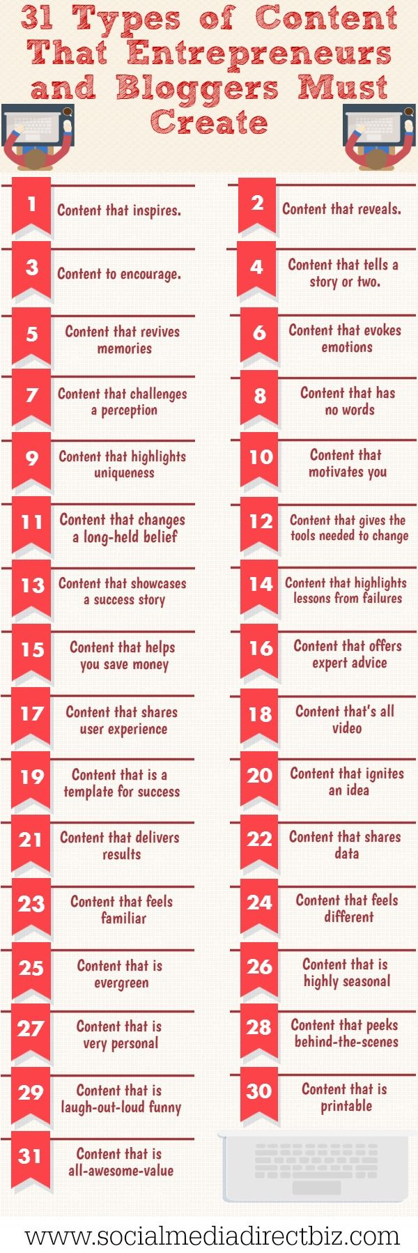 31 Types of Content That Your Readers Want to Read Desperately PLUS a Giveaway