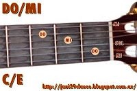 Acordes D Canciones: Acordes con barra / en Guitarra