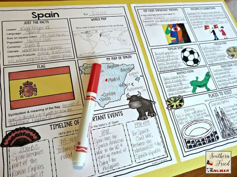 Do you have your students research about different countries? Looking for a unique way for students to display their research? These posters are perfect for students to display their country research! And they look fabulous on a classroom bulletin board or hallway display!