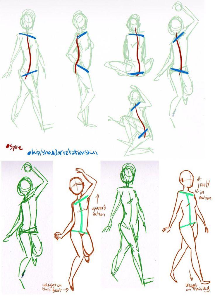 Gesture Drawing Basics
