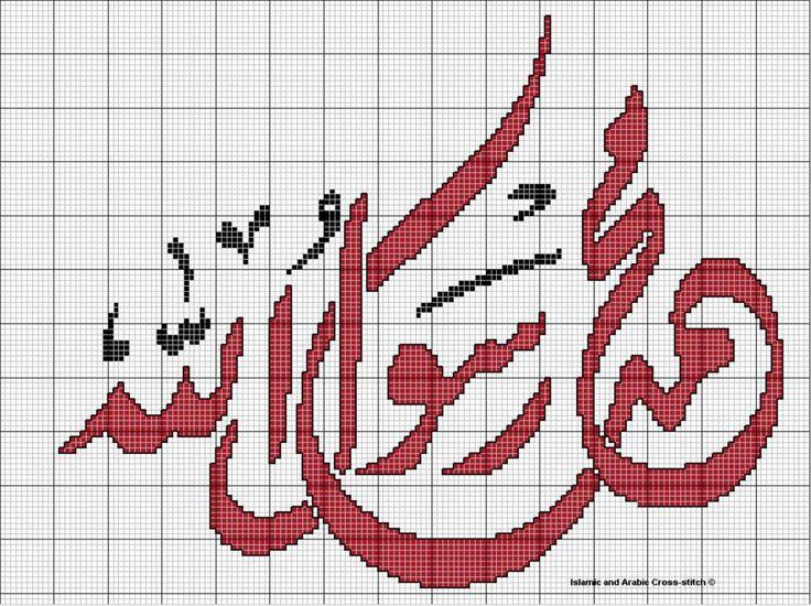 Mohammed Rasullah Allah