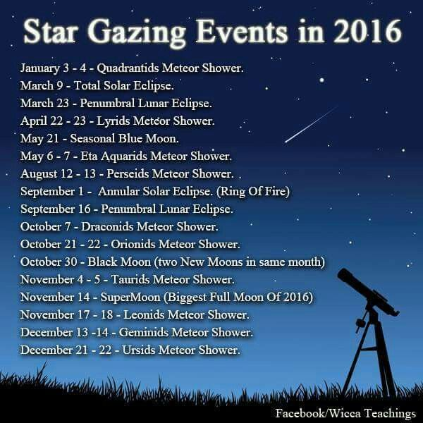 Star gazing events in 2016