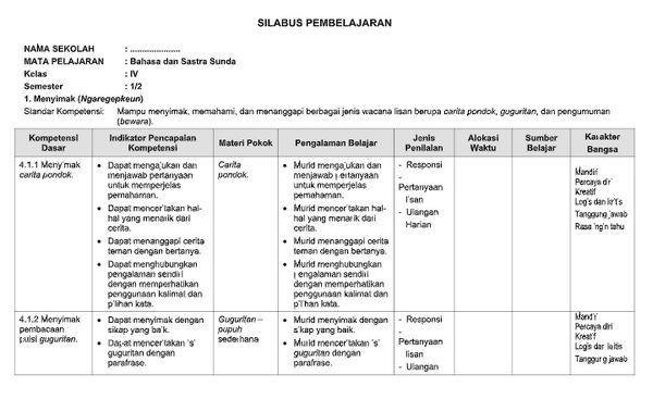 Rpp Silabus Bahasa Sunda Kelas 5 Kurikulum 2006 Kurikulum Bahasa Pendidikan