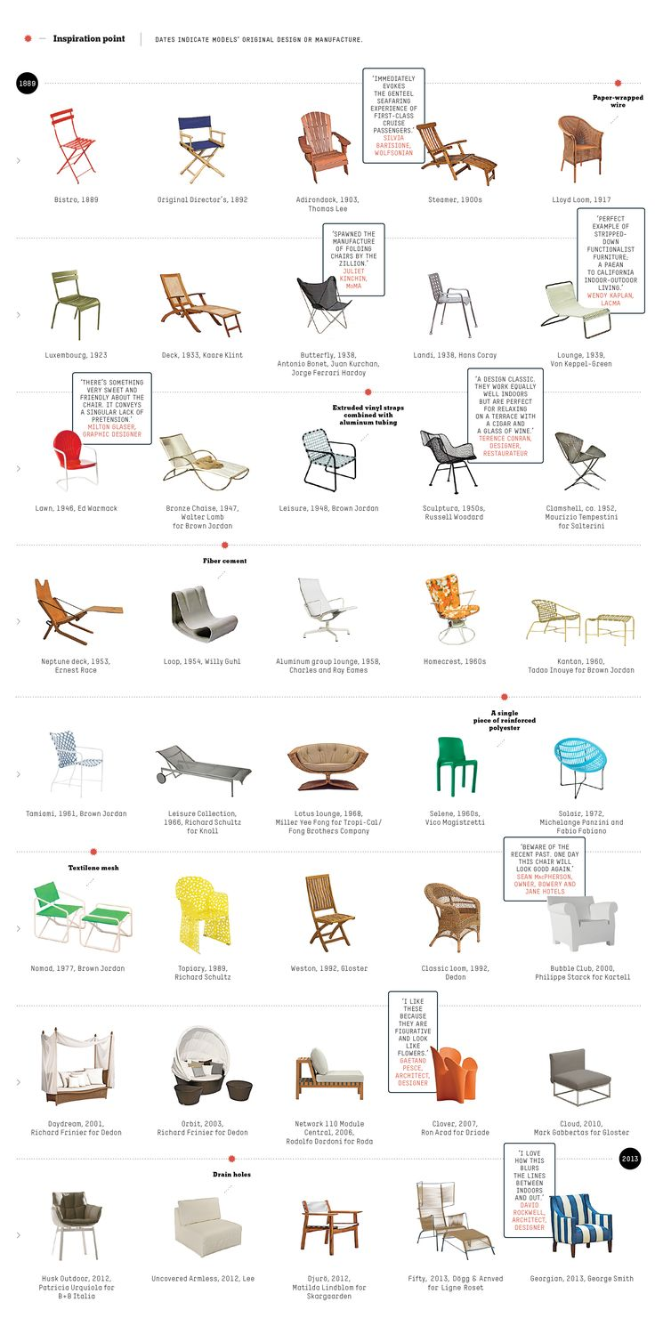 Best 25 Chair Design Ideas On Pinterest
