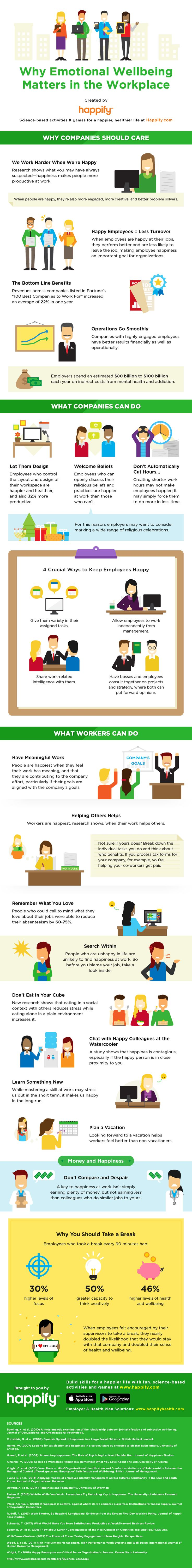 INFOGRAPHIC: Here's Why Happiness at Work Really Matters