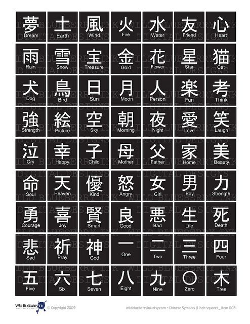 Chinese symbols...I will confirm them with my mom first!