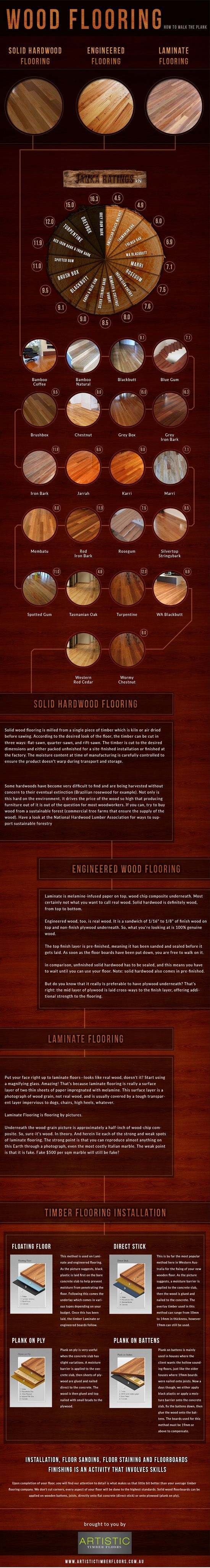 Wood Flooring - How to walk the plank.  This Infographic introduces the different types of Timber Floors available in Perth WA.  We aim to show you the 3 main types of wood flooring which are: Solid hardwood flooring, Engineered flooring and Laminate flooring.  You will learn about the Janka hardness ratings of the floorboards and how do we install your timber floorings.  Feel free to contact us if you have any questions.