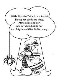 Little Miss Muffet Nursery Rhyme in 2020 (With images