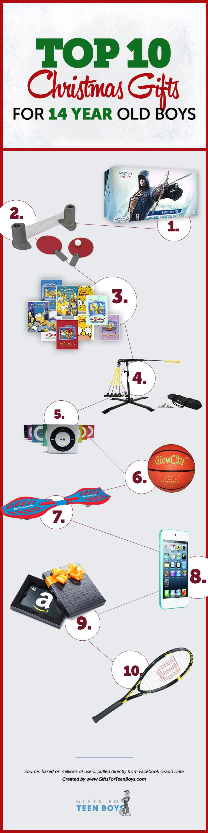 Christmas Gifts 14 Year Old Boys | Gifts for Teen Boys - http://giftsforteenboys.com #infographic