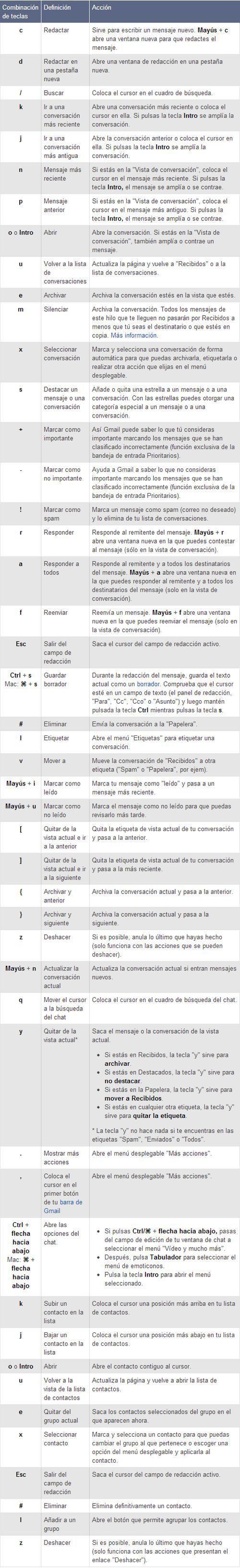 atajos-teclado-gmail-2