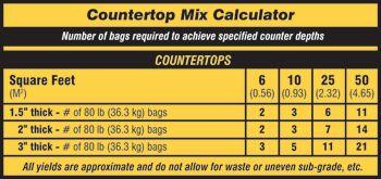 QUIKRETE® - Countertop Mix