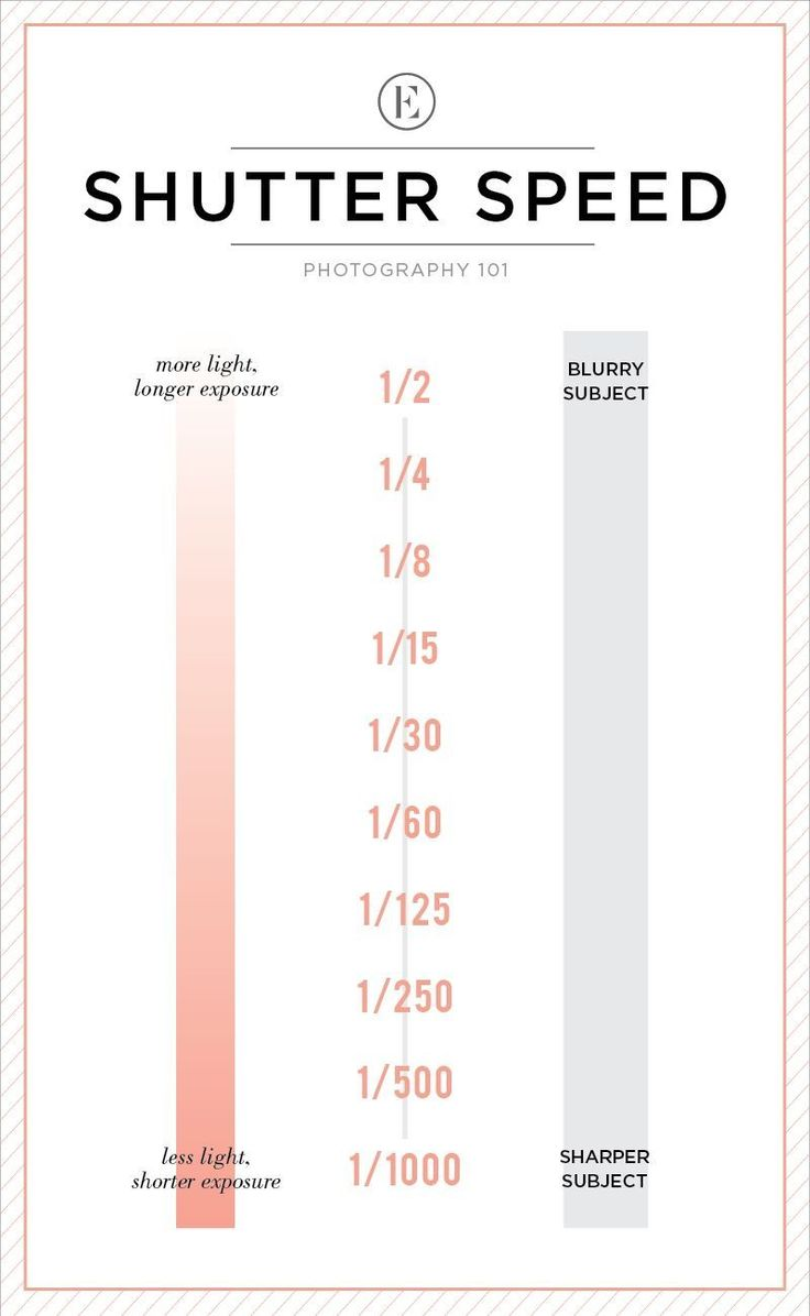 Photography 101: Shutter Speed #theeverygirl
