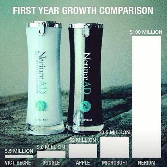 This was just our first year! Amazing products, amazing company. Ask me about more information at www.cburns57.nerium.com