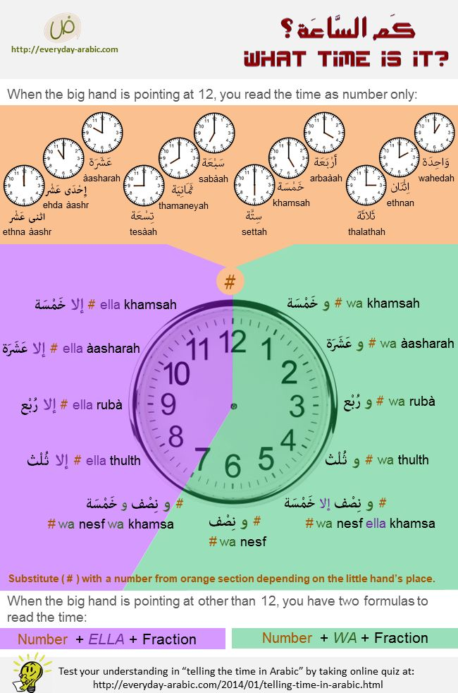 INFOGRAPHIC [& quiz] to simplify learning how to tell the time in Arabic. Hope you all good TIME :)